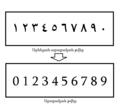Արևելյան արաբական թվերի փոխարինումը արաբական թվերով.png