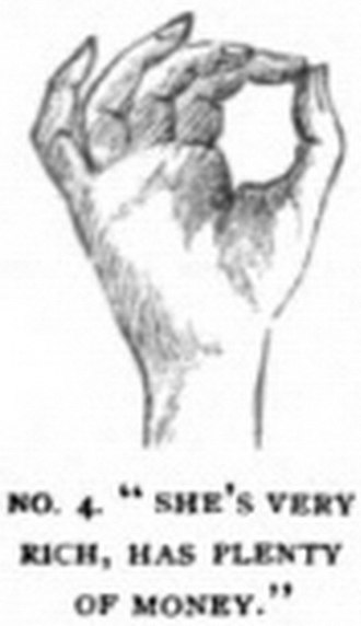 OK gesture - Illustration from an 1880s account of gestures used in Mexico.