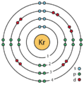 36 krypton (Kr) enhanced Bohr model.png