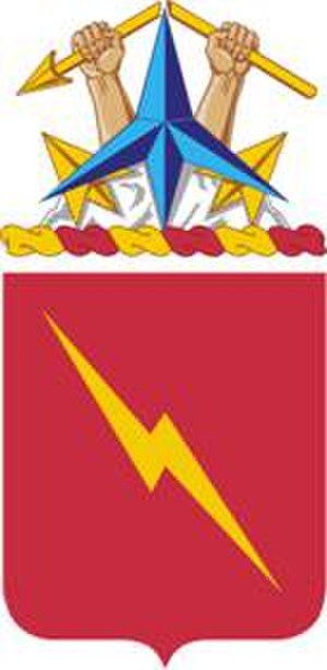 73rd Field Artillery Regiment - Coat of arms
