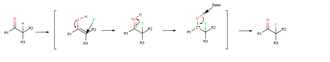Carbonyl alpha-substitution reactions - Alpha substitution mechanism2