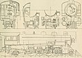 American engineer and railroad journal (1893) (14758919964).jpg