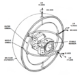 Apollo Inertial Measurement Unit.png