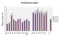 Arbeitslose 2006-01.png