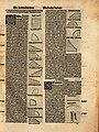 Bassano Politi - 1505 - Tractatus de latitudinibus formarum - Oresme Diagrams.jpg