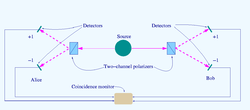 Bell-test-photon-analyer.png