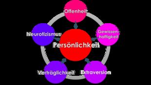 big five psychologie test