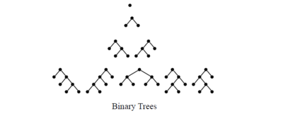 Binary Tree.png