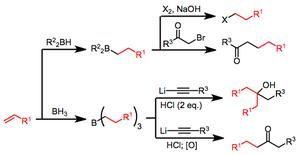 Reactions of organoborates and boranes - Image: Boron Gen