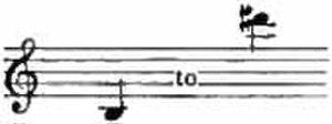 Heckel-clarina - Image: Britannica Clarina Notation