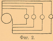 Brockhaus-Efron Electrical Grid 2.jpg