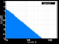 Brown noise spectrum.png