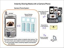 Galaxy Nexus - WikiVisually