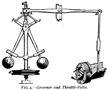 Regolatore centrifugo