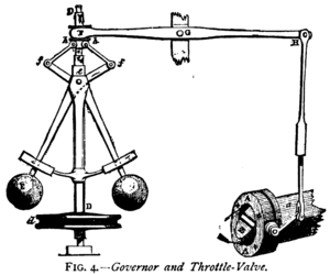 "Centrifugal governor - Drawing of a centrifugal ""flyball"" governor"
