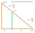 Chart 2 Scalar Bifurcated Resistance Triangle.png