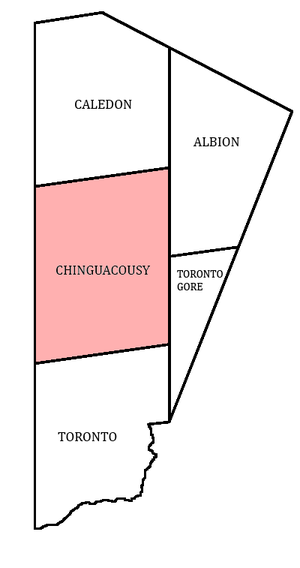 Chinguacousy Township, Ontario - Chinguacousy Township within Peel County.