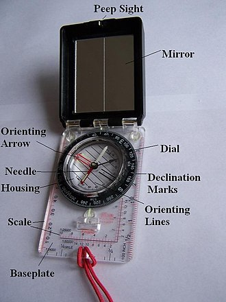 Hand compass - Parts of a hand compass