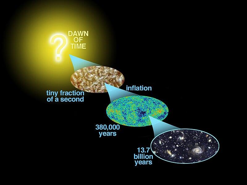 File:Cosmic History 020622 b.jpg