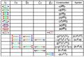 Coxeter diagram affine rank8 correspondence.png