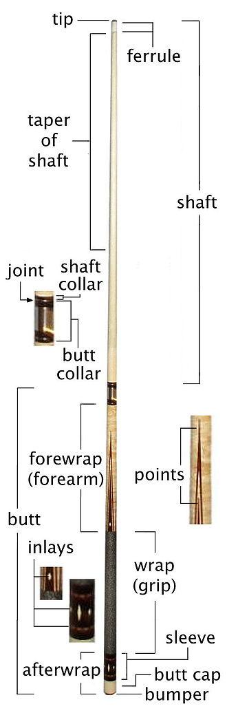 Cue stick - Image: Cue parts