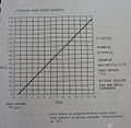 Cyclonic flow meter curve.jpg