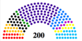 Czech Election Results, 2017.png