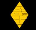 Diagrama de Streckeisen - Ròcas effusivas (simplificat).png