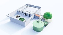 Design of a dry/solid-state anaerobic digestion (AD) biogas plant