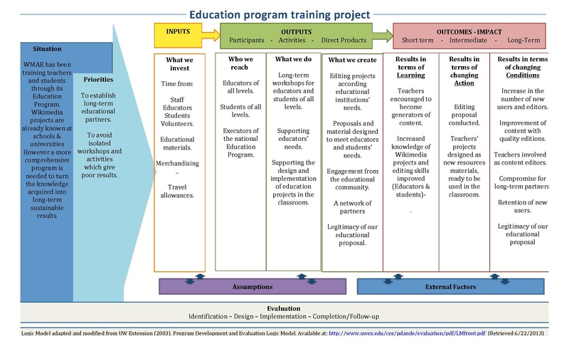 File:Education program trainning project 2017.pdf
