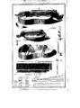 Encyclopedie volume 4-255.png