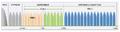 Espectro de asignación VDSL2.png