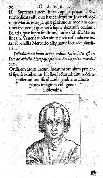 Metoposcopy - Diagram from Metoposcopia, Samuel Fuchs, 1615