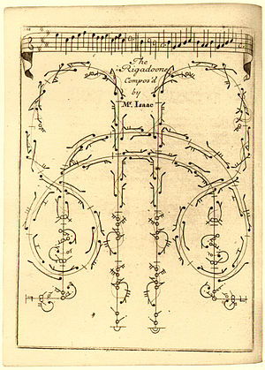 Rigaudon - Feuillet's dance notation for a rigadoon by Isaac, first published in Orchesography or the Art of Dancing ... an Exact and Just Translation from the French of Monsieur Feuillet; by John Weaver, Dancing Master. Second edition. London, c. 1721.