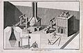 Furnace used in the processing of iron. Etching by Bénard af Wellcome V0023567.jpg