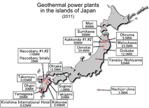 Geothermal power in Japan - Geothermal power plants in the Islands of Japan