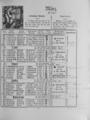 Harz-Berg-Kalender 1920 004.png