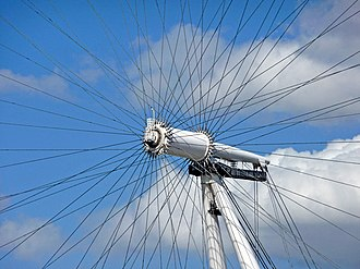 London Eye - The spindle, hub, and tensioned cables that support the rim