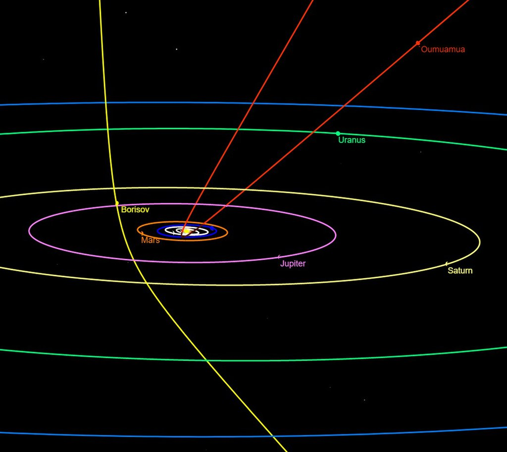 Image 2 : Hubble observe sa première comète interstellaire