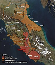 Development of the Papal State