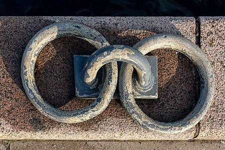 Mooring rings at the port, Copenhagen, Denmark
