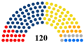 Kosovo Assembly 2014.png