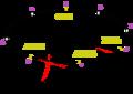 LHC octants.png