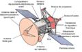 Magellan diagramm-fr.png