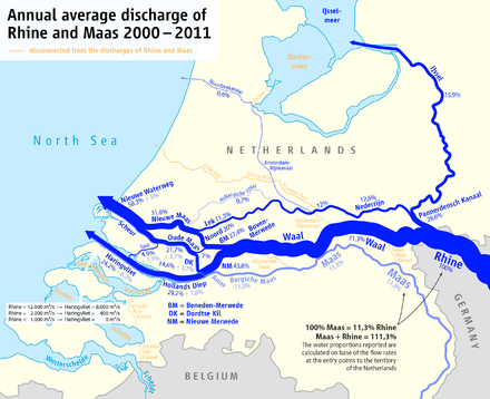 Partition of Rhine and Meuse water among the various branches of their delta Map of the annual average discharge of Rhine and Maas 2000-2011 (EN).png