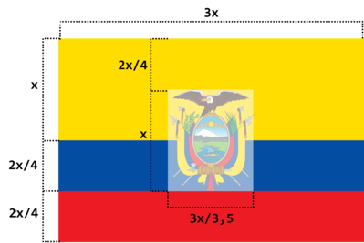 Bandera De Ecuador Wikipedia La Enciclopedia Libre