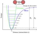 Morse-potential-fr.png