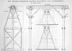 Aldershot narrow-gauge suspension railway - Image: Mr. Fell's Narrow Gauge Railway at Aldershot