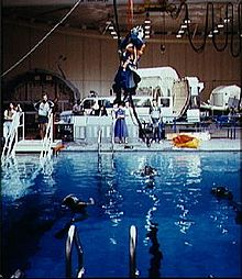 Swimming pool - Wikipedia, the free encyclopedia