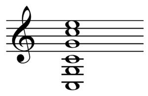 Open C tuning - An open C tuning